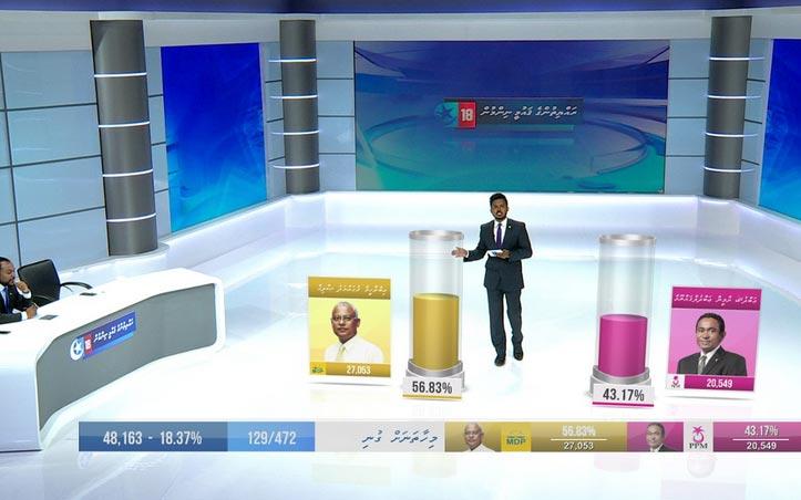 wtvision_maldivas
