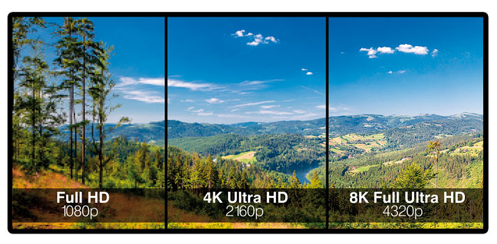 Comparativa visual de resulociones HD 4K y 8K