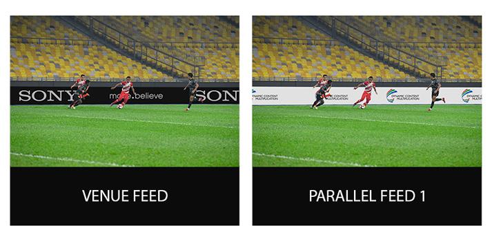 Tecnología Parallel Adds aplicada a una retransmisión con equipos Sony