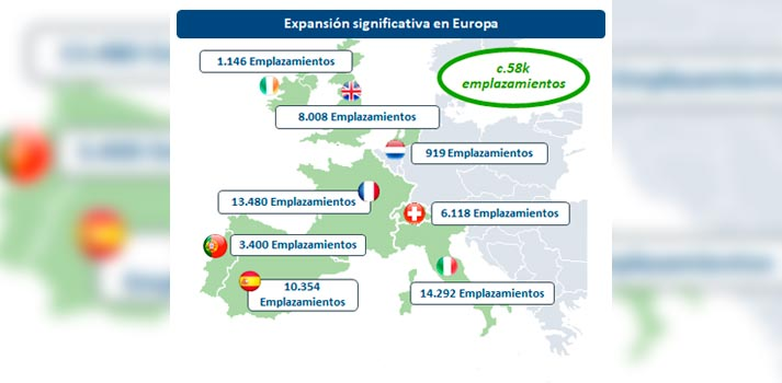Emplazamientos de Cellnex distribuidos por Europa