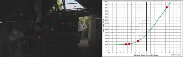 Baracoa. Cuba. Curva CanonLog3 BT2020. 3840x2160 160 Mbps VBR. YUV 4:2:2 10 bits. 25P fps. 180º.Focal 8,3mm T 10. 6450 Kº. Ganancia 2.5Db.