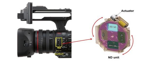 15-ND-Filtro-Canon-camara