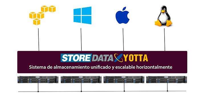 Varios equipos StoreData Yotta con varias plataformas con la que son compatibles