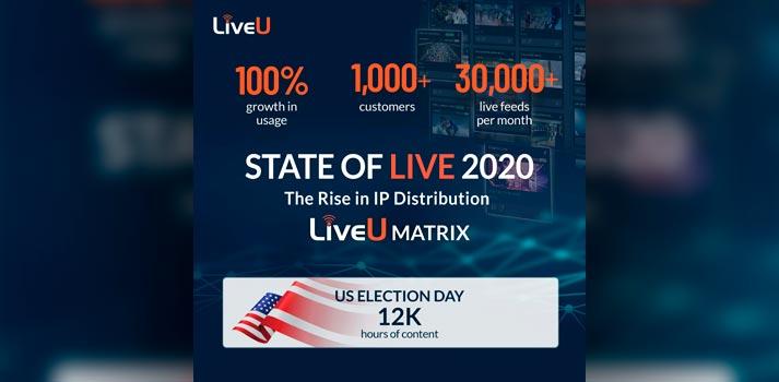 "Recopilación de datos del ""State of Live"" 2020 de LiveU - Inglés"