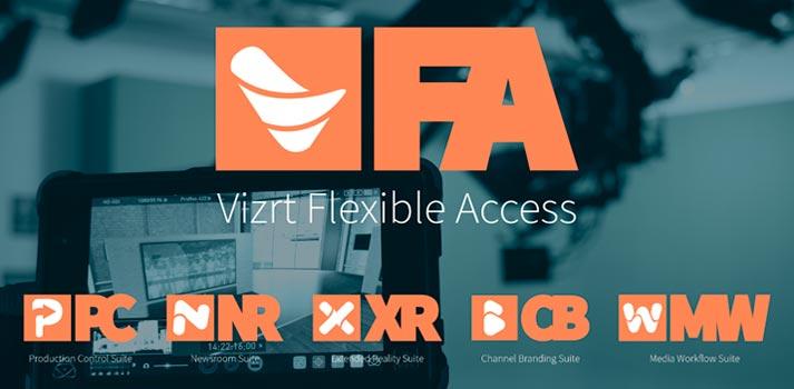 Logotipos de los subproductos que componen Flexible Access