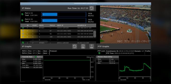 Emisión de prueba 8K en CCTV con equipos de medición de Telestream