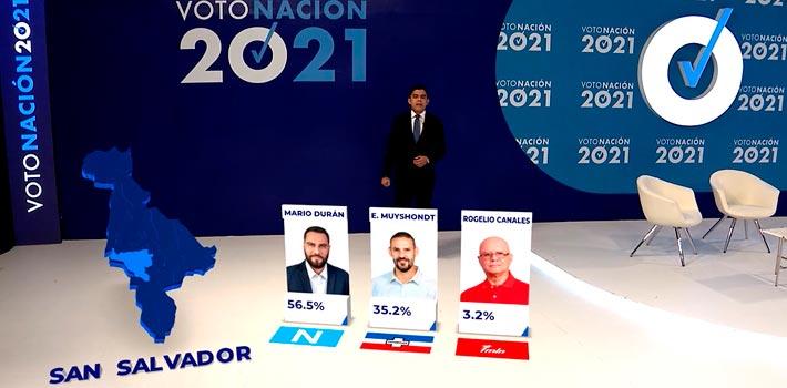 Realidad aumentada y touchscreen en las elecciones de El Salvador de la mano de wTVision